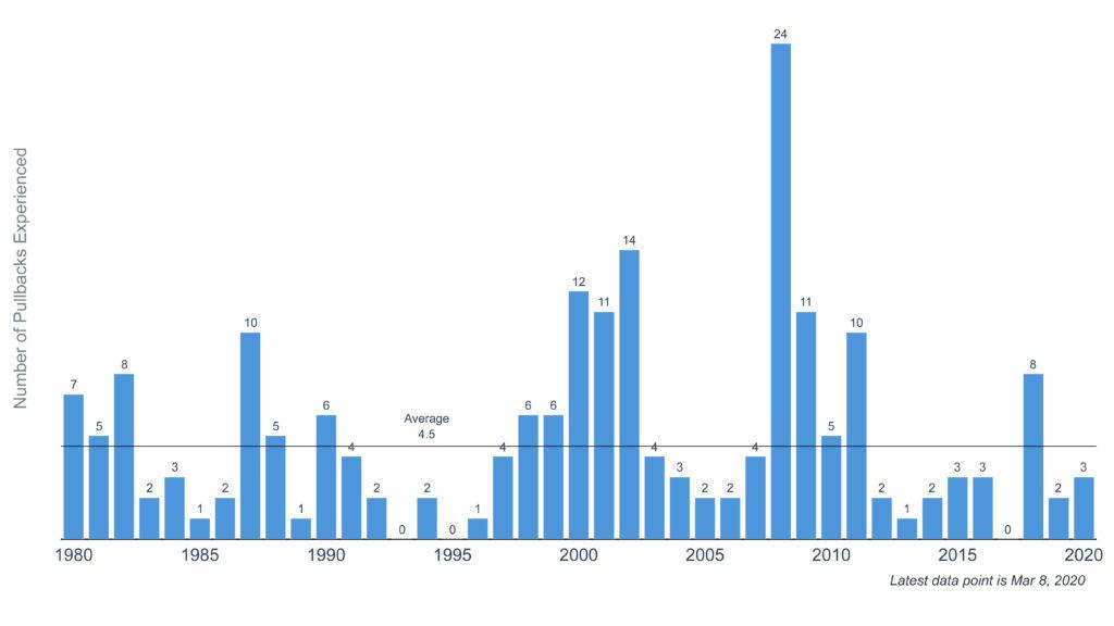 coronavirus chart 4
