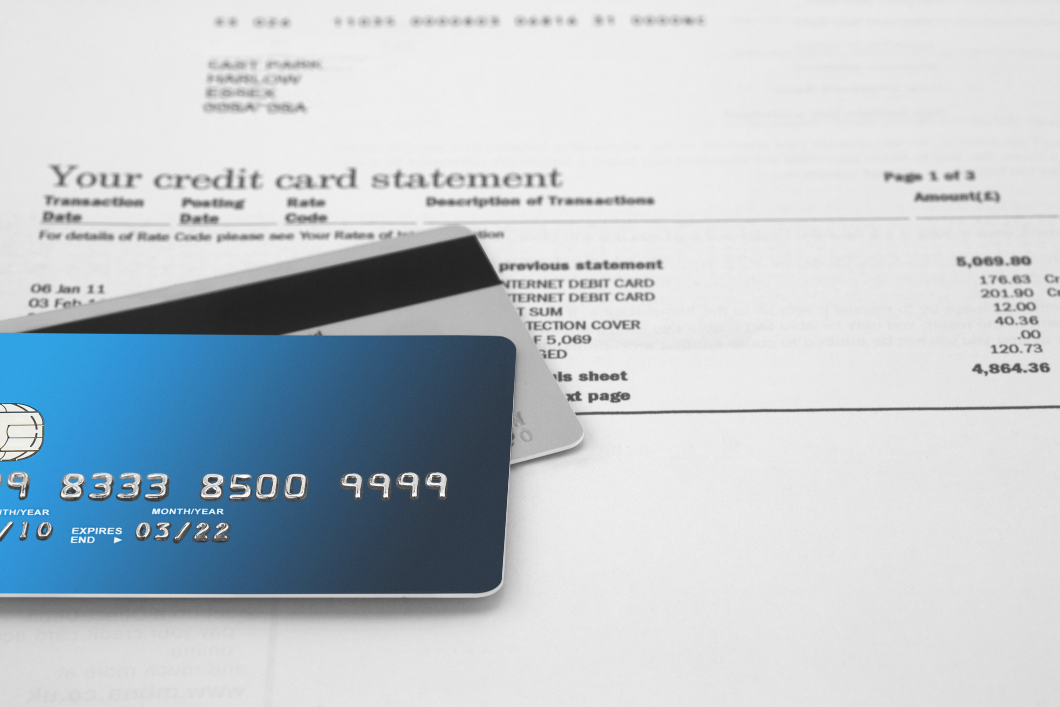 What is Credit Card Annual Fee?