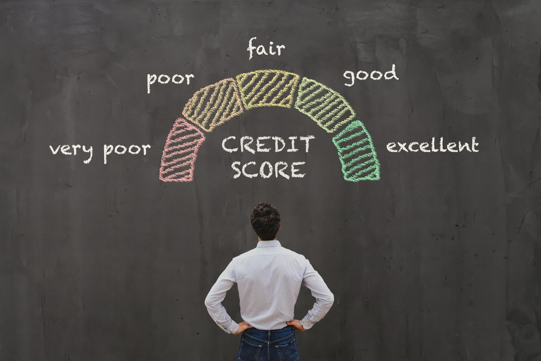 fico vs credit score